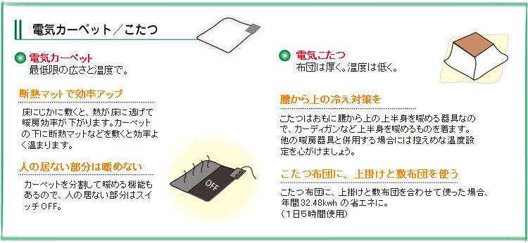 電気カーペット・こたつの節電